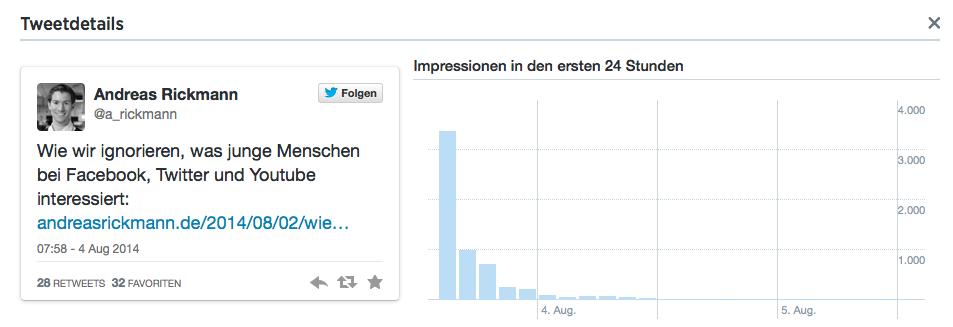 Bildschirmfoto 2014-08-15 um 01.46.33
